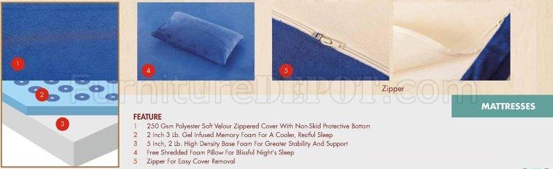 Sweet Dreams Memory Foam Mattress In Blue W Pillow